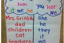 Pronouns in first grade / by Nicole Williams