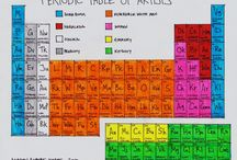 Periodic Tables of Everything
