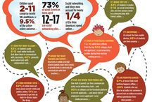 Social Media / Students/Teachers and Social Media