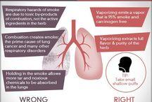 Vapors vs Smokes