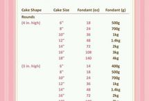 Baking charts & Tips / Baking charts for measurement conversions - Cake serving guides - Generel baking hacks