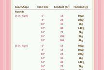 Baking tips and tutorials