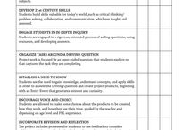Rubrics & Grading / Rubrics for specific skills or assignments, different subjects and ages. Grading models and scales.