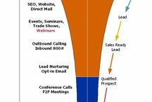 Lead Generation Tips and Infographics / The most useful contents that will teach you how to successfully run and maintain a profitable lead generation campaign.
