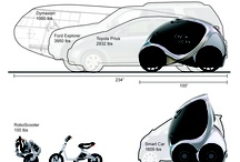 Mobility Future Speculative