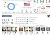 Infographics / My favorite infographics.