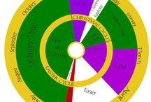 Liturgical Color Guides / Liturgical Color Guide