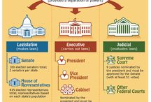 Education ~ Government