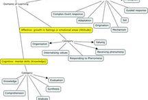Blooms Taxonomy / Theorists