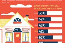 Home Buyers l Good News!