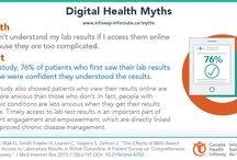 Digital Health Myths / Digital health is transforming the way health care is delivered and accessed by Canadians. This has created some uncertainty and concerns — not always based on the facts — about what digital health means for Canadians and clinicians. Infoway wants to dispel some of these myths. Get the facts about digital health.