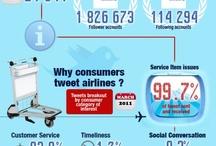 Infographics Twitter