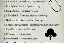 Genealogy Free Sites