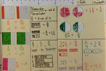 4th grade math  / by Seren Ity