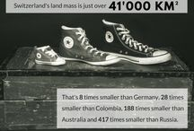 Swiss Facts / On this board, you'll find all sorts of useful and random information about Switzerland.
