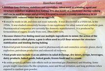 Xanthan Gum Fact Sheet / Xanthan Gum: Kitchen Wisdom Gluten Free Fact Sheet