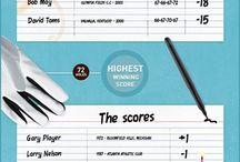 Golf infografik