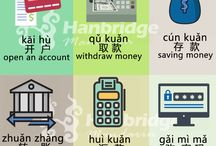 Go to a bank Chinese vocabulary