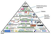 Education tools Web 2.0