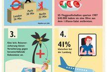 infographic german