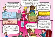 Nursing school easy ways to remember / by Heather Hughes