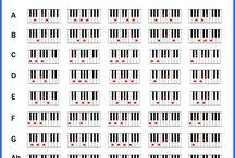 piano/orgel