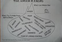 Reasons for Anger