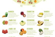 food & fruit