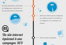 Les Infographies Admaker