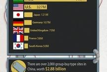 Chinese  power