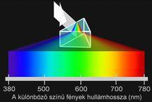 Ismeretek - fény / Ismeretszerzés, tudásépítés