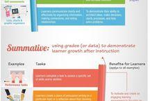 Design - Infographic