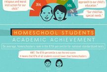Education - Homeschool / by Amy Wood