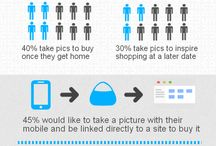 Visual Search / Shopping, visual search