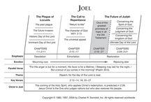 Bible study Joel