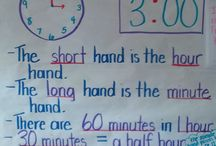 maths - measurement - time