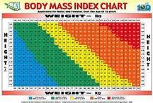 Body Max / by Medicines Mexico