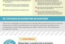 Estudos marketing