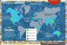 Plastic uit de Oceaan voor op School!
