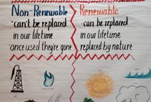 reneable energy project