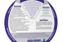 ADHD - Adult/kid / by Doc Nitefall