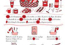 cuisine en images : Plats