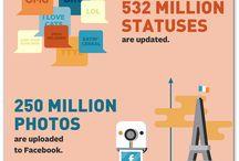 Social Media / by Vital Design