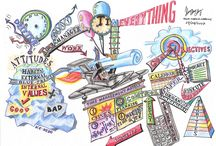 :: Mind Mapping ::