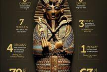 Vitenskap, profeti, geometri, tall / Egyptisk innsikt?