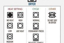 Terminologi Laundry
