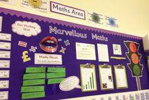 Maths working wall