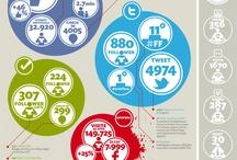 visual stats and data