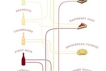 Wine and gastronomic