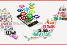 Malaysia Social Media Statistics